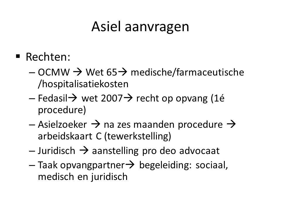 Asiel aanvragen Rechten: