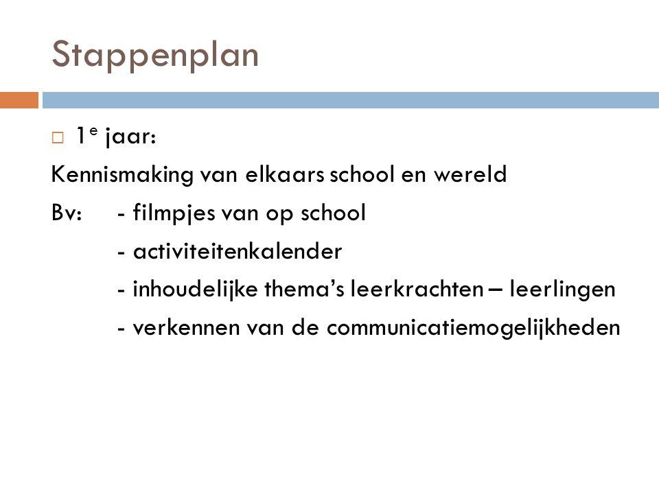 Stappenplan 1e jaar: Kennismaking van elkaars school en wereld