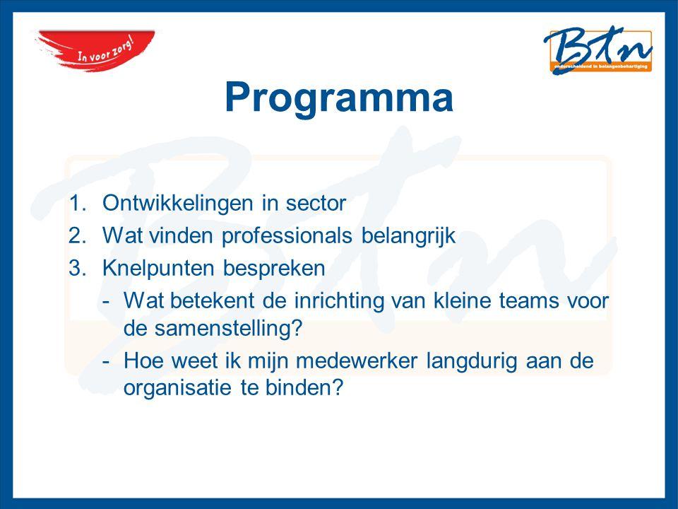 Programma Ontwikkelingen in sector Wat vinden professionals belangrijk
