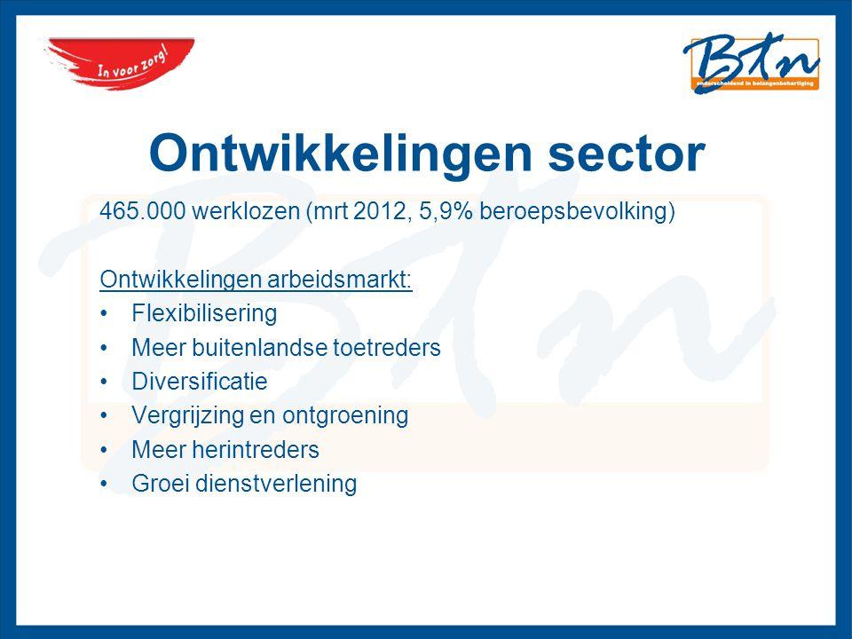 Ontwikkelingen sector