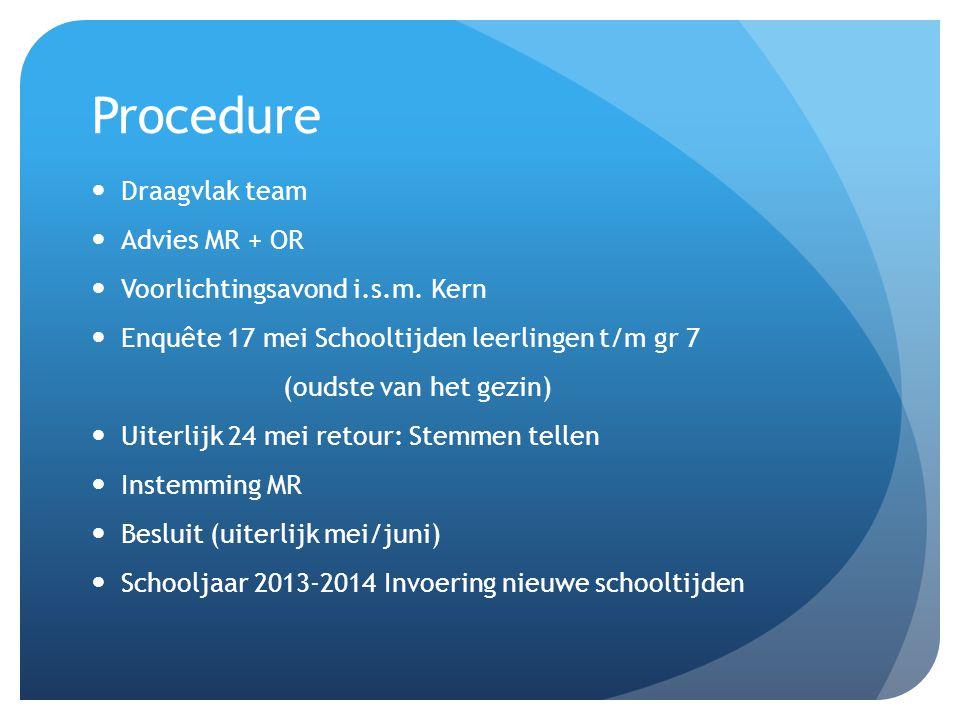 Procedure Draagvlak team Advies MR + OR Voorlichtingsavond i.s.m. Kern