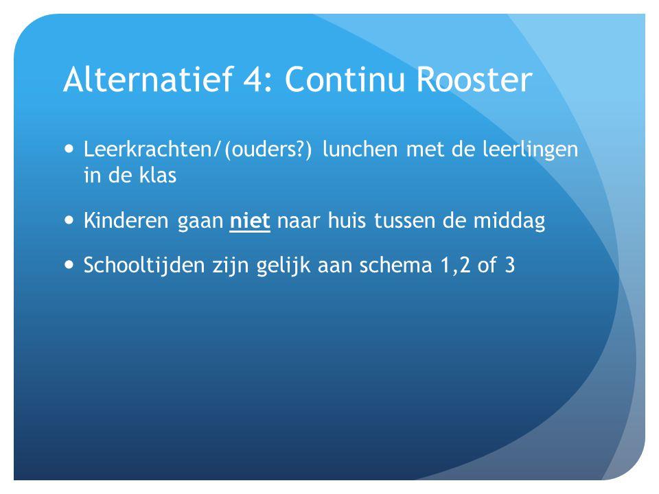 Alternatief 4: Continu Rooster