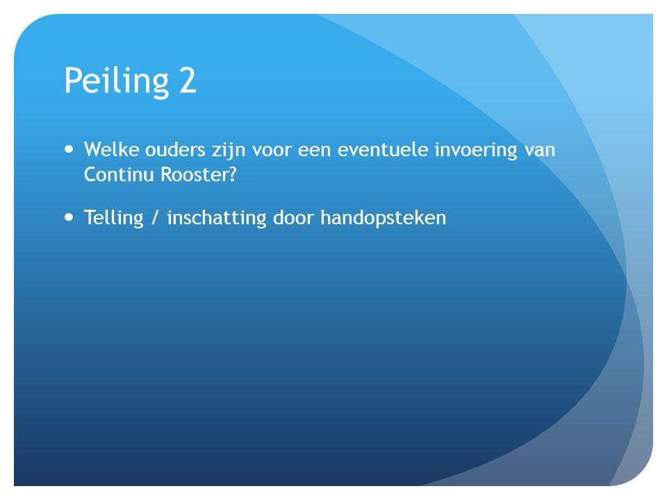 Peiling 2 Welke ouders zijn voor een eventuele invoering van Continu Rooster Telling / inschatting door handopsteken.