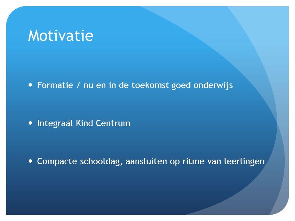 Motivatie Formatie / nu en in de toekomst goed onderwijs