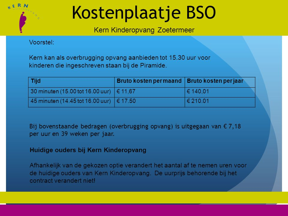 Kern Kinderopvang Zoetermeer