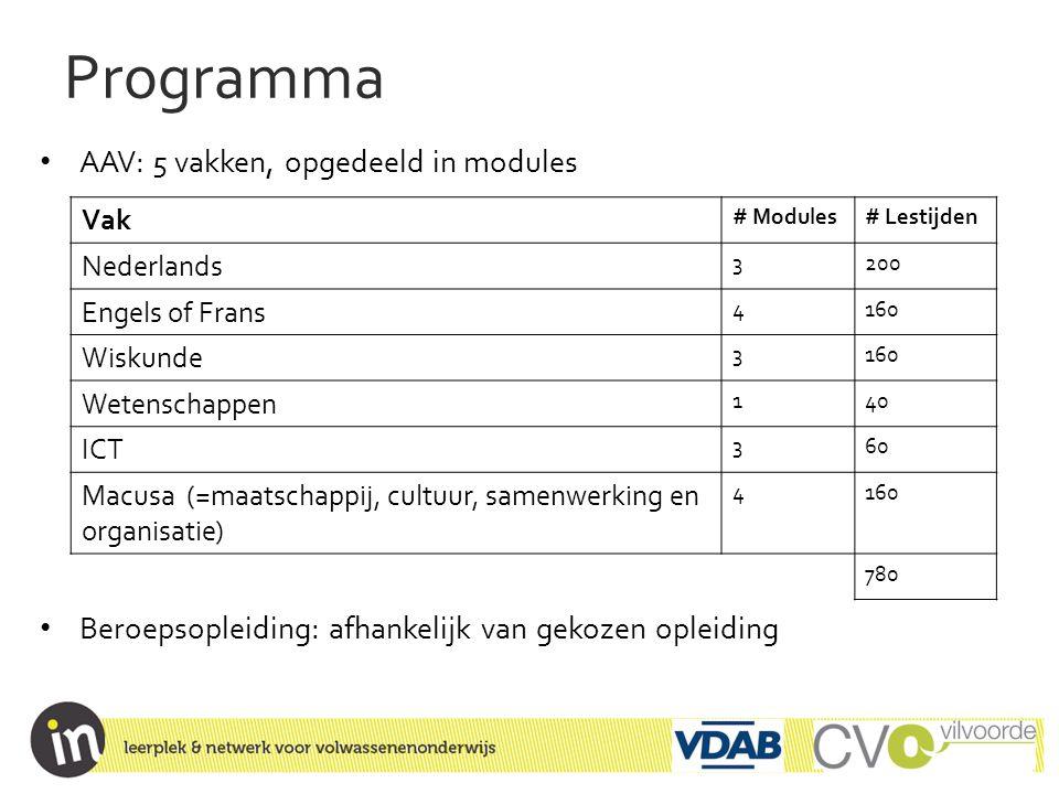 Programma AAV: 5 vakken, opgedeeld in modules