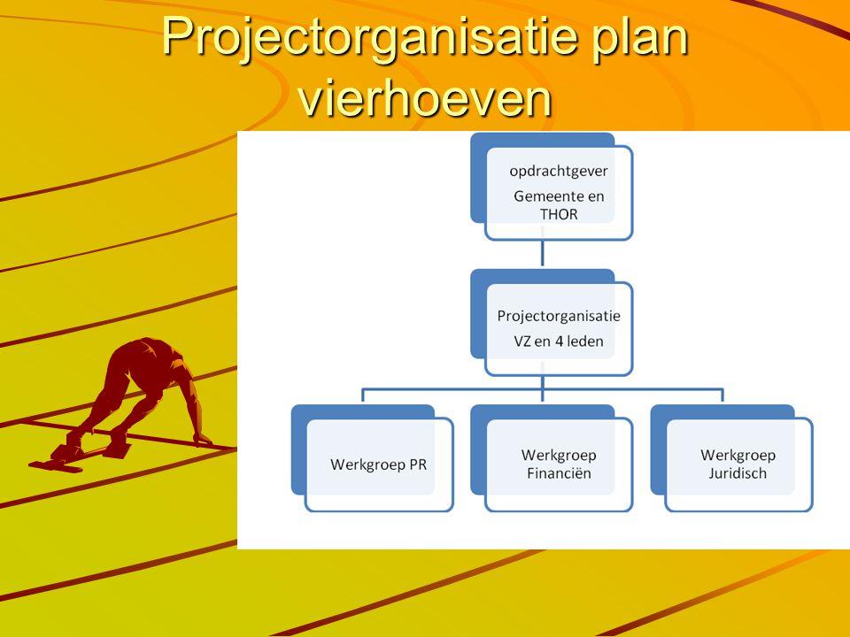 Projectorganisatie plan vierhoeven