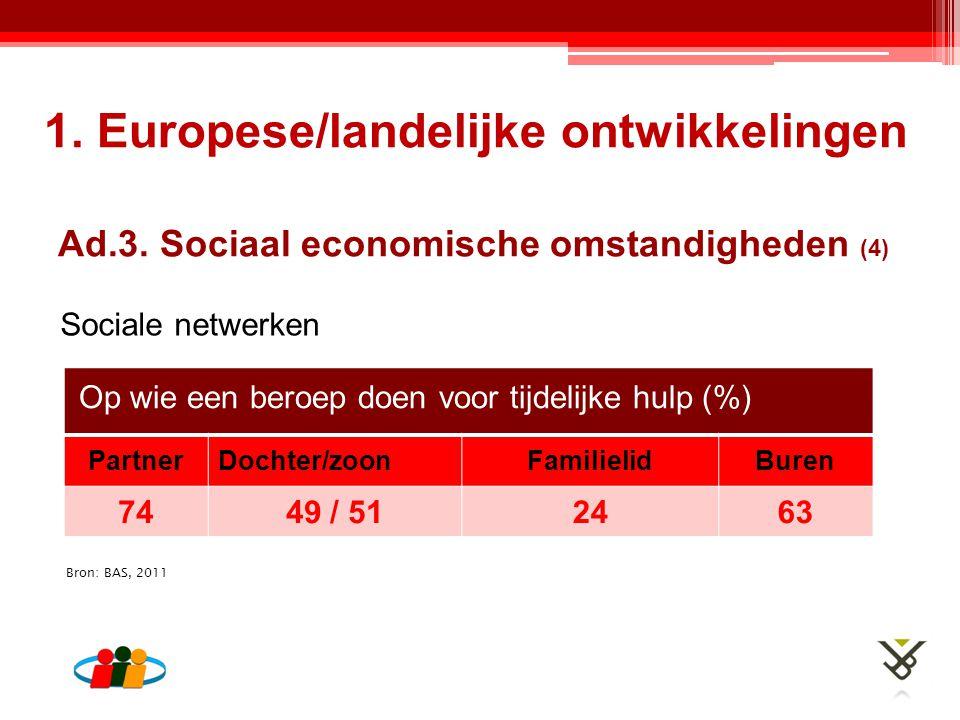 Ad.3. Sociaal economische omstandigheden (4)