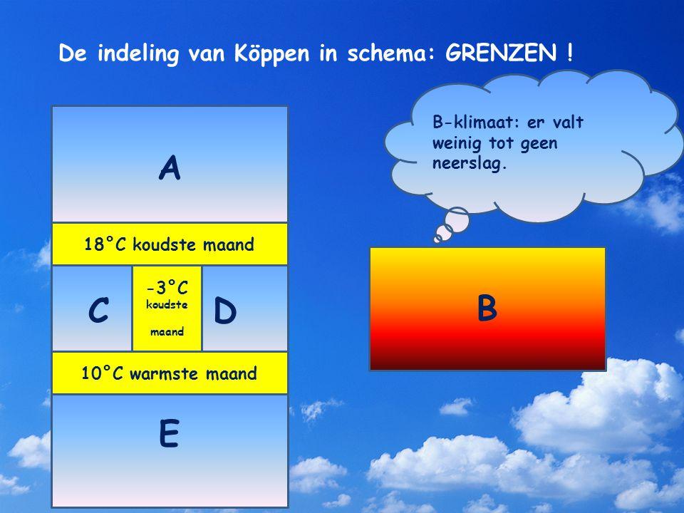 A C D B E De indeling van Köppen in schema: GRENZEN !