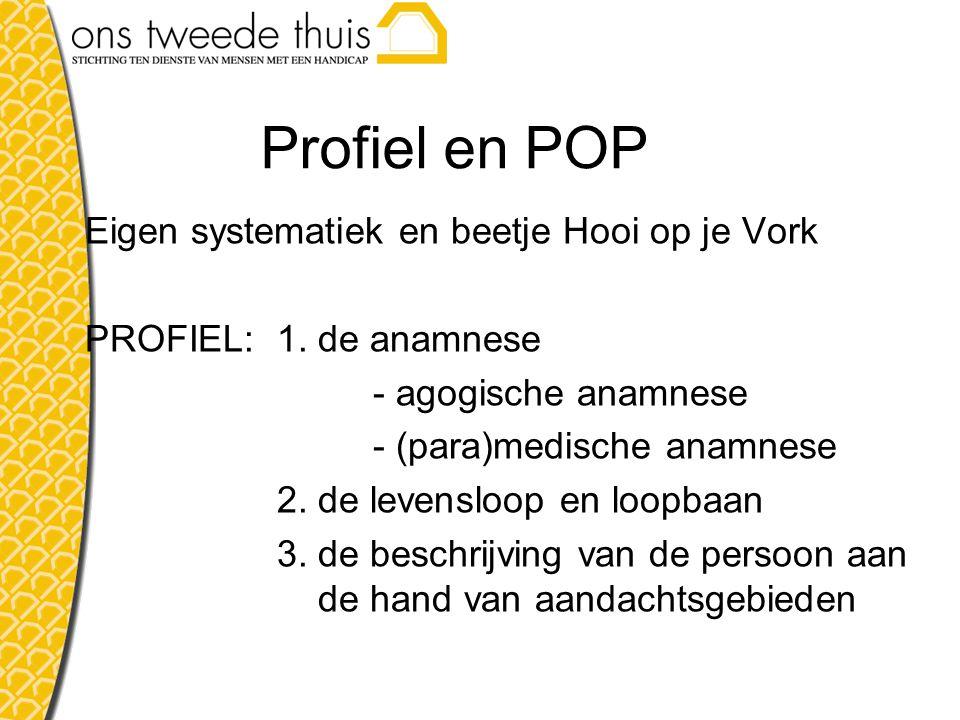Profiel en POP Eigen systematiek en beetje Hooi op je Vork