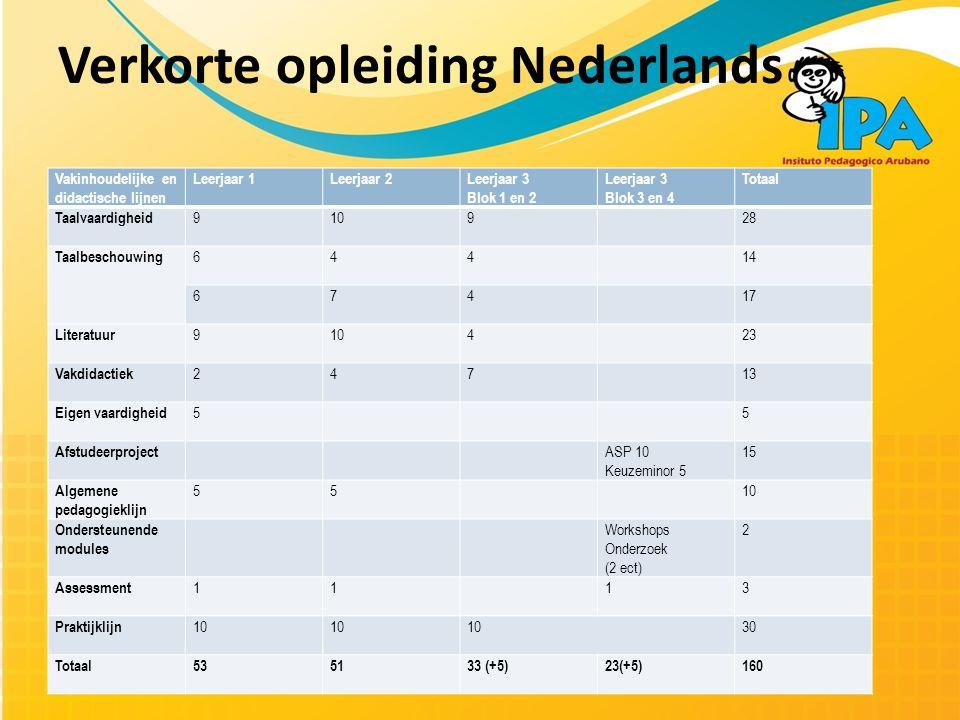 Verkorte opleiding Nederlands