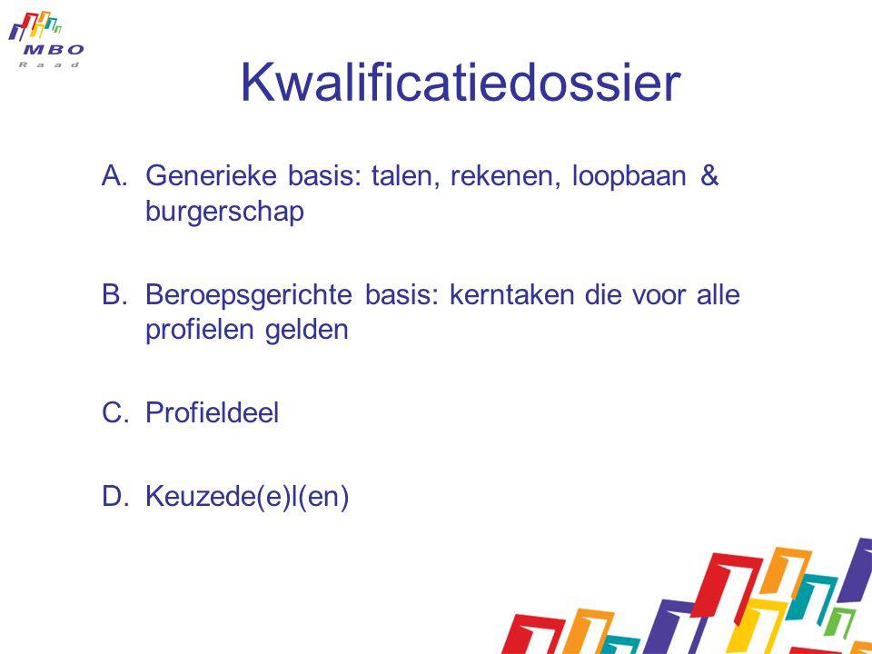 Kwalificatiedossier Generieke basis: talen, rekenen, loopbaan & burgerschap. Beroepsgerichte basis: kerntaken die voor alle profielen gelden.