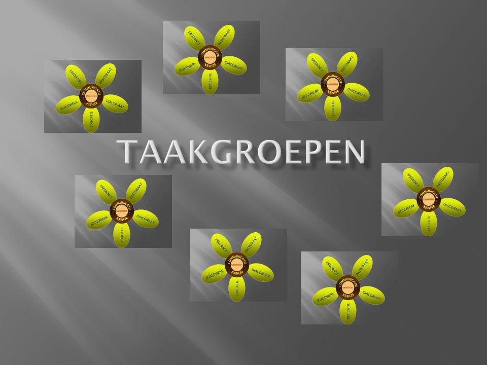 TAAKGROEPEN