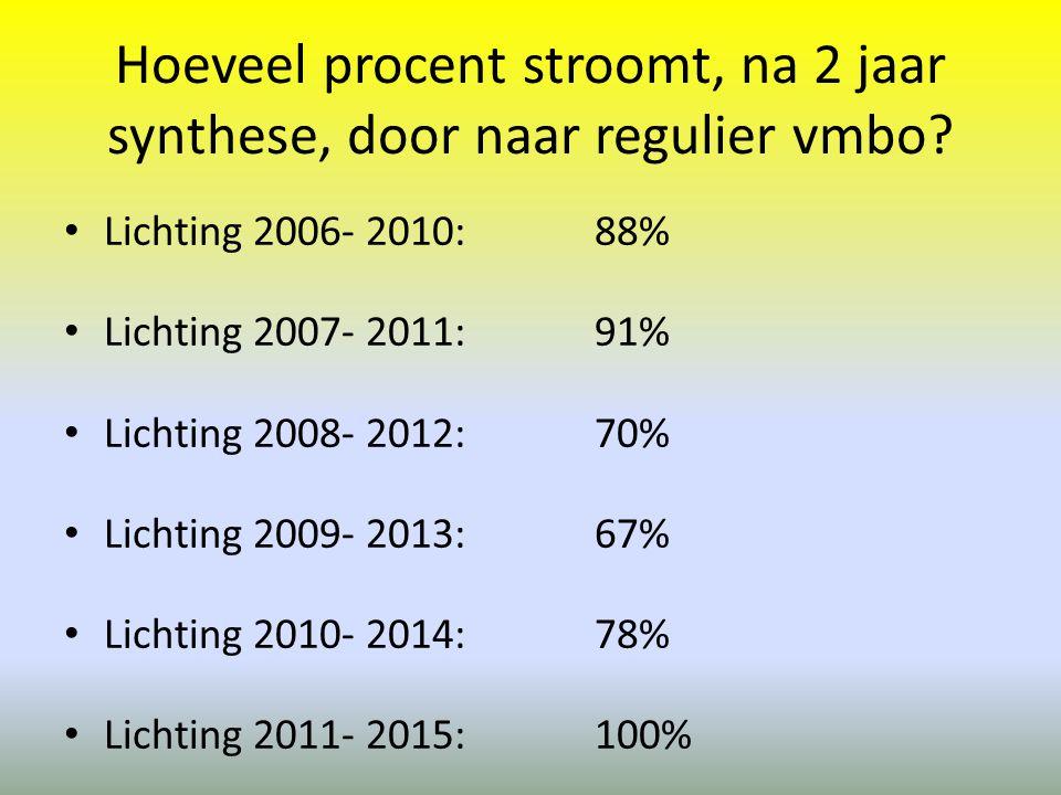 Hoeveel procent stroomt, na 2 jaar synthese, door naar regulier vmbo