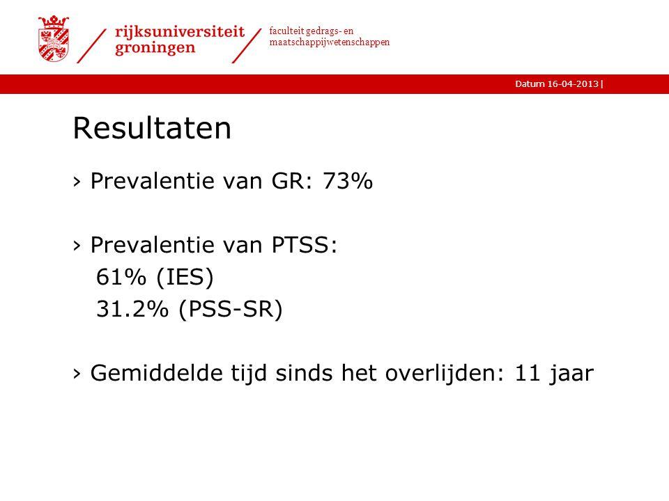 Resultaten Prevalentie van GR: 73% Prevalentie van PTSS: 61% (IES)
