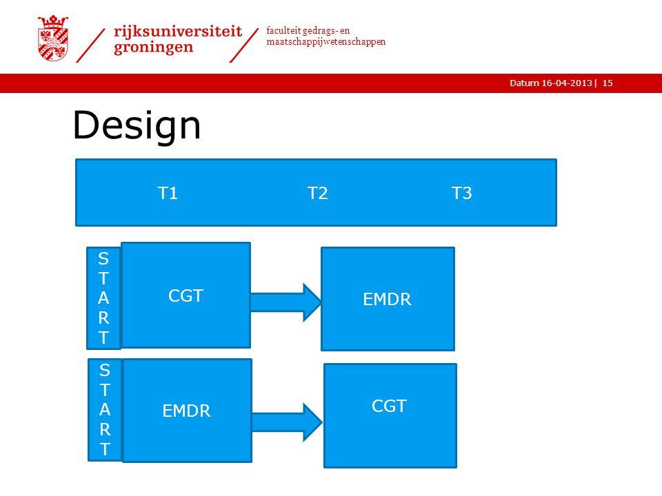 Design T1 T2 T3 CGT S T A R EMDR S T A R EMDR CGT