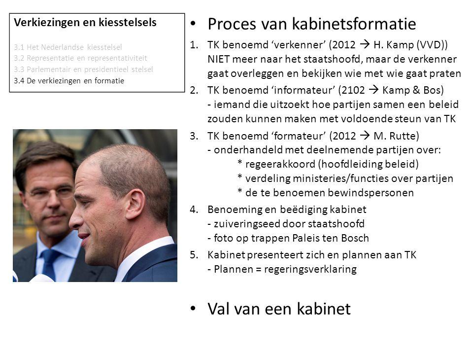 Proces van kabinetsformatie
