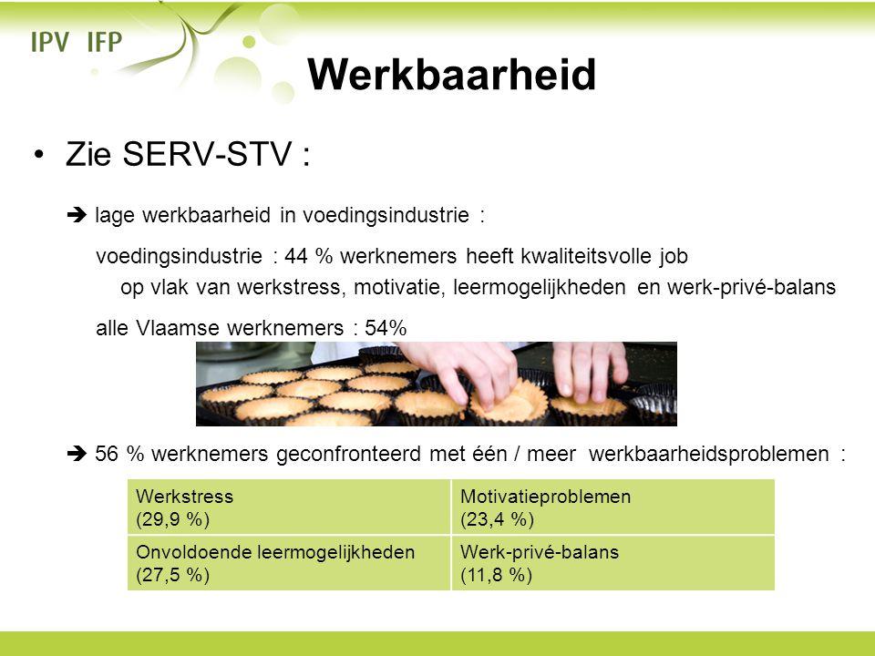 Werkbaarheid Zie SERV-STV :  lage werkbaarheid in voedingsindustrie :