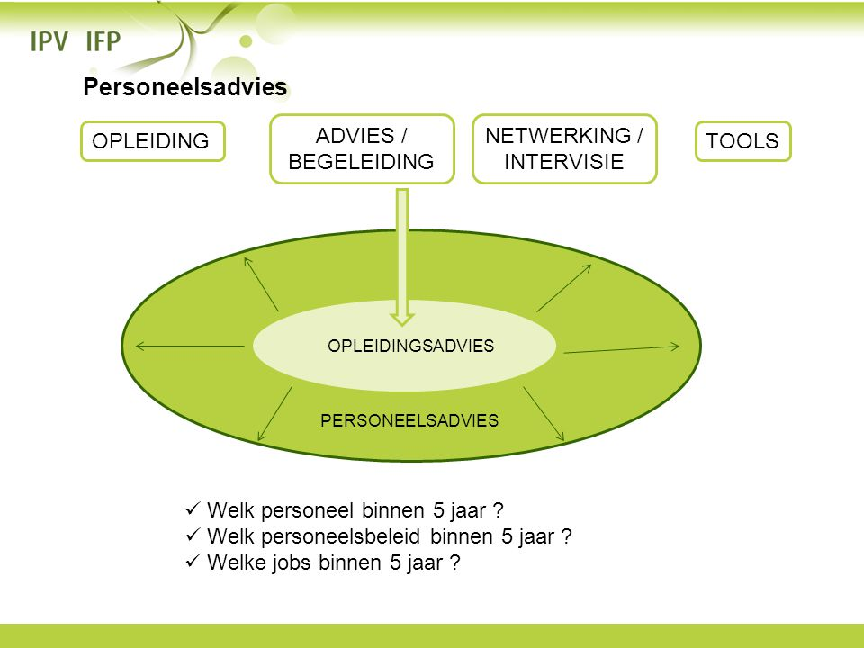 Personeelsadvies ADVIES / BEGELEIDING NETWERKING / INTERVISIE