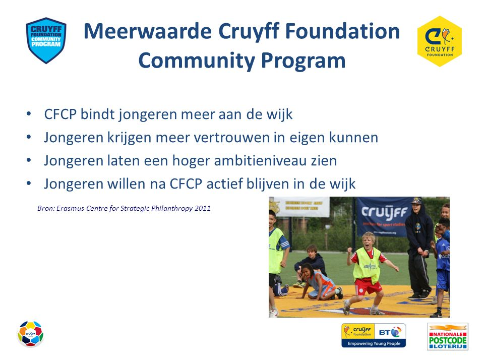 Meerwaarde Cruyff Foundation Community Program