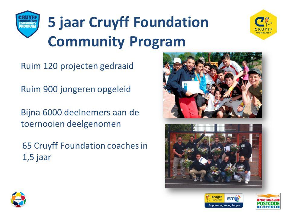 5 jaar Cruyff Foundation Community Program