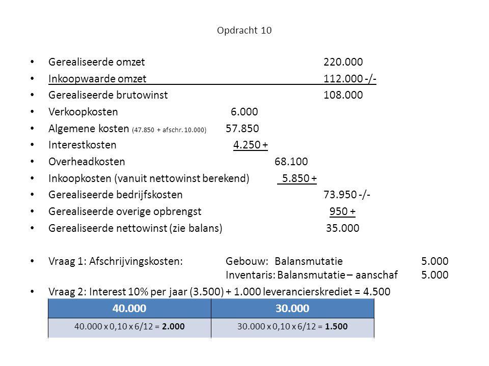 Opdracht 10 Gerealiseerde omzet 220.000. Inkoopwaarde omzet 112.000 -/- Gerealiseerde brutowinst 108.000.