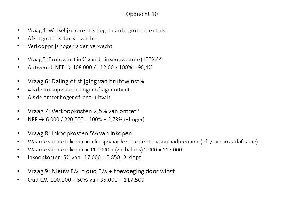 Vraag 6: Daling of stijging van brutowinst%
