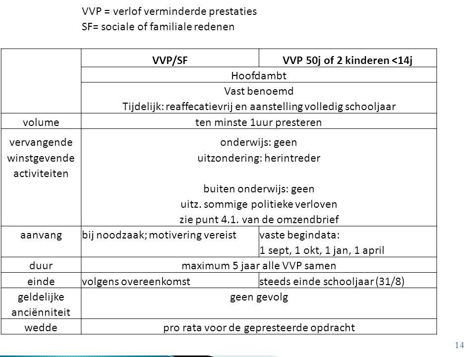 VVP/SF VVP 50j of 2 kinderen <14j