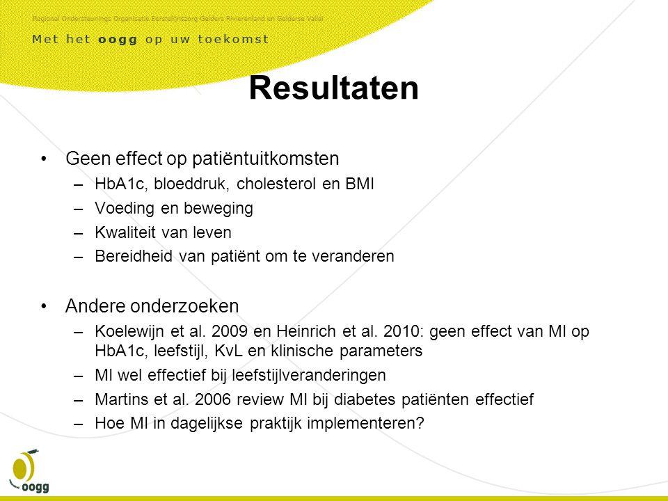 Resultaten Geen effect op patiëntuitkomsten Andere onderzoeken