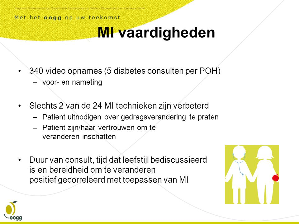 MI vaardigheden 340 video opnames (5 diabetes consulten per POH)