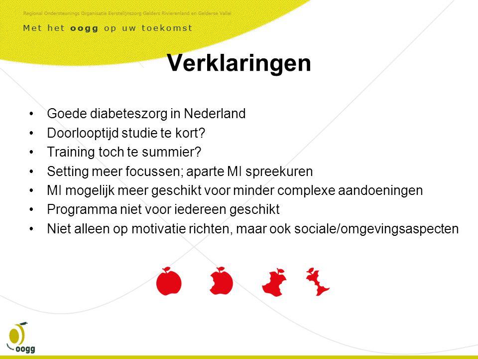 Verklaringen Goede diabeteszorg in Nederland
