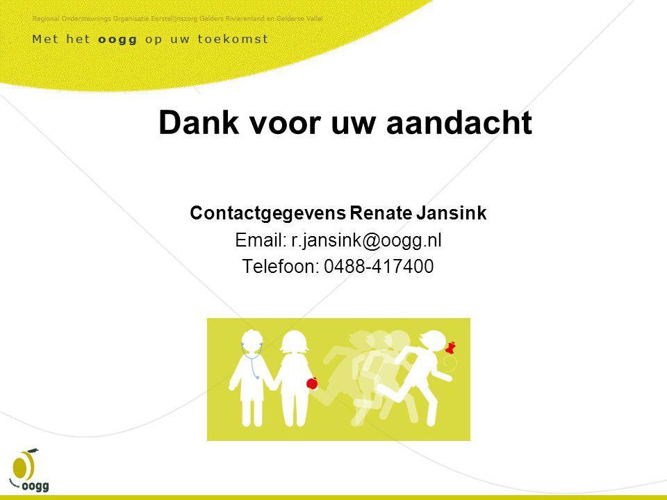 Contactgegevens Renate Jansink