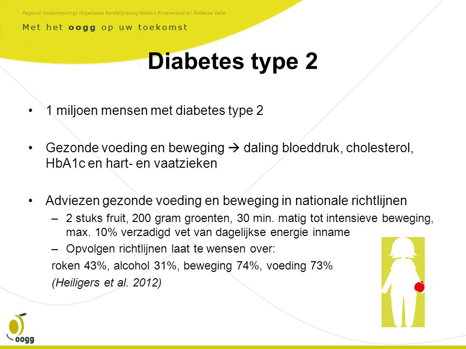 Diabetes type 2 1 miljoen mensen met diabetes type 2