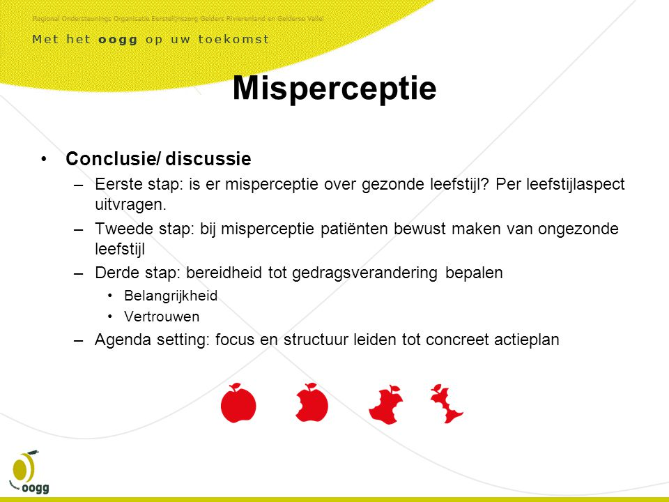 Misperceptie Conclusie/ discussie