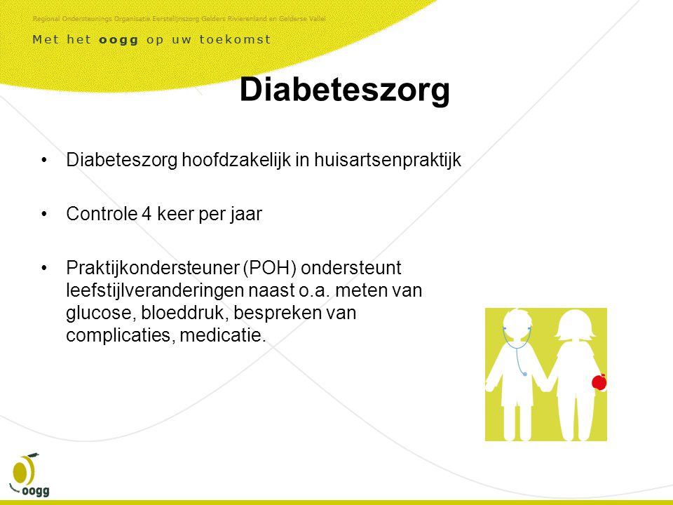Diabeteszorg Diabeteszorg hoofdzakelijk in huisartsenpraktijk