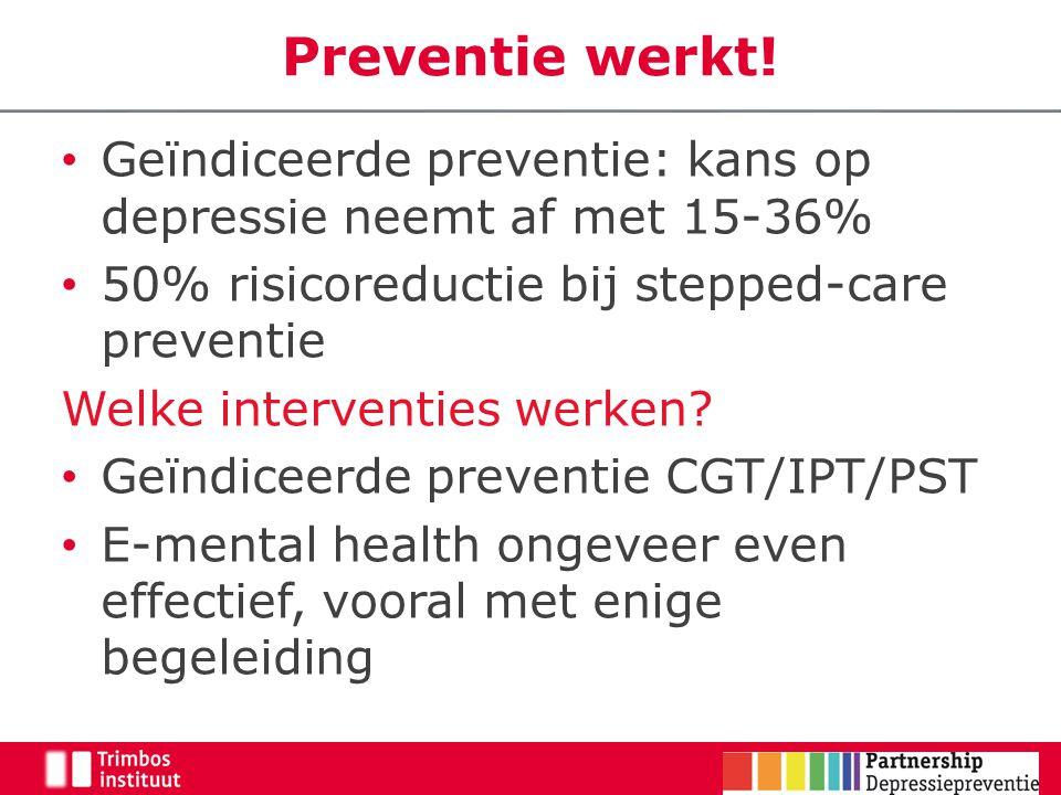 Preventie werkt! 3-4-2017. Geïndiceerde preventie: kans op depressie neemt af met 15-36% 50% risicoreductie bij stepped-care preventie.