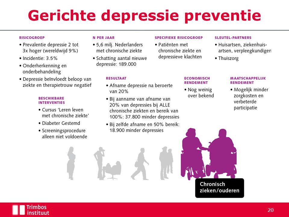 Gerichte depressie preventie