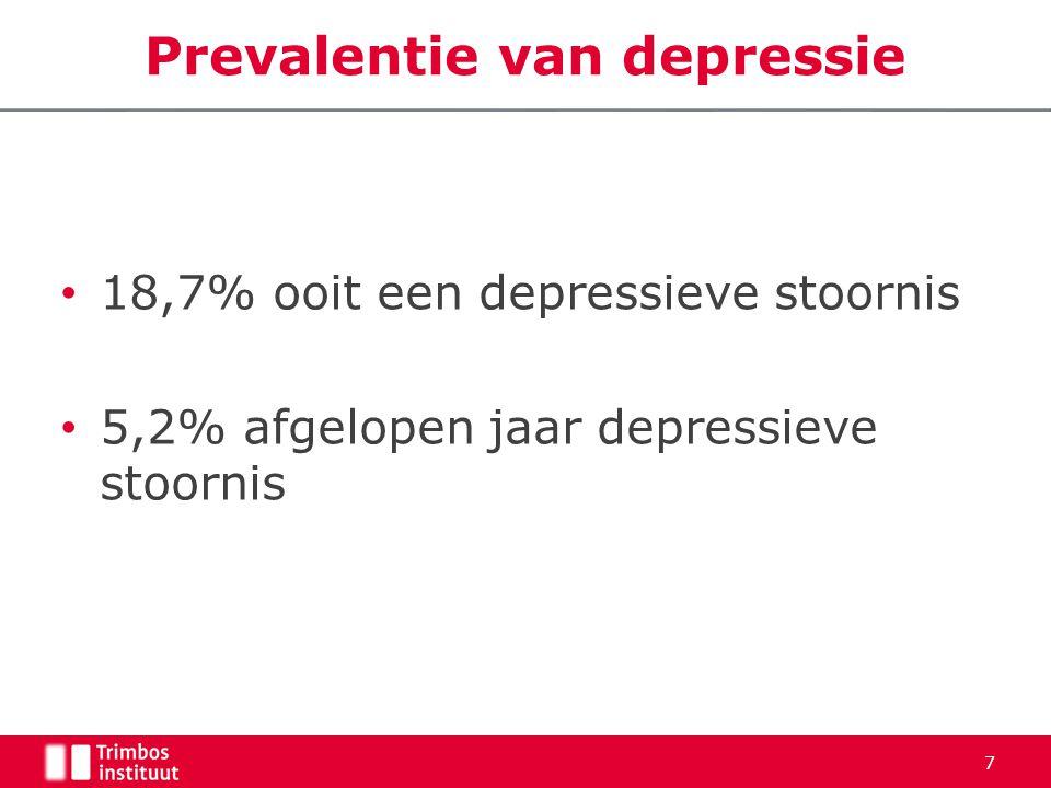 Prevalentie van depressie