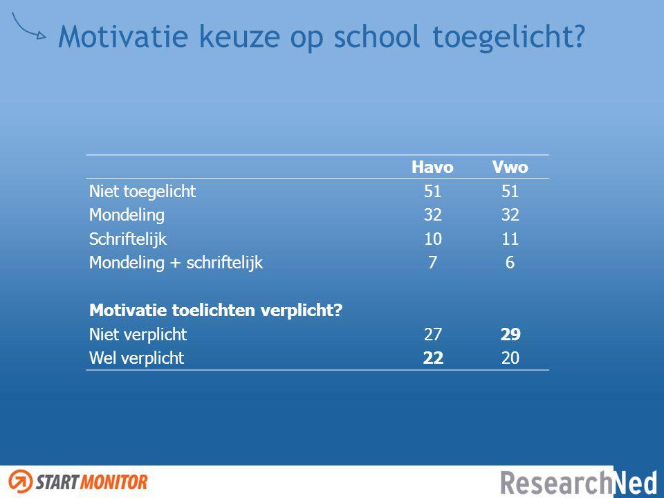 Motivatie keuze op school toegelicht