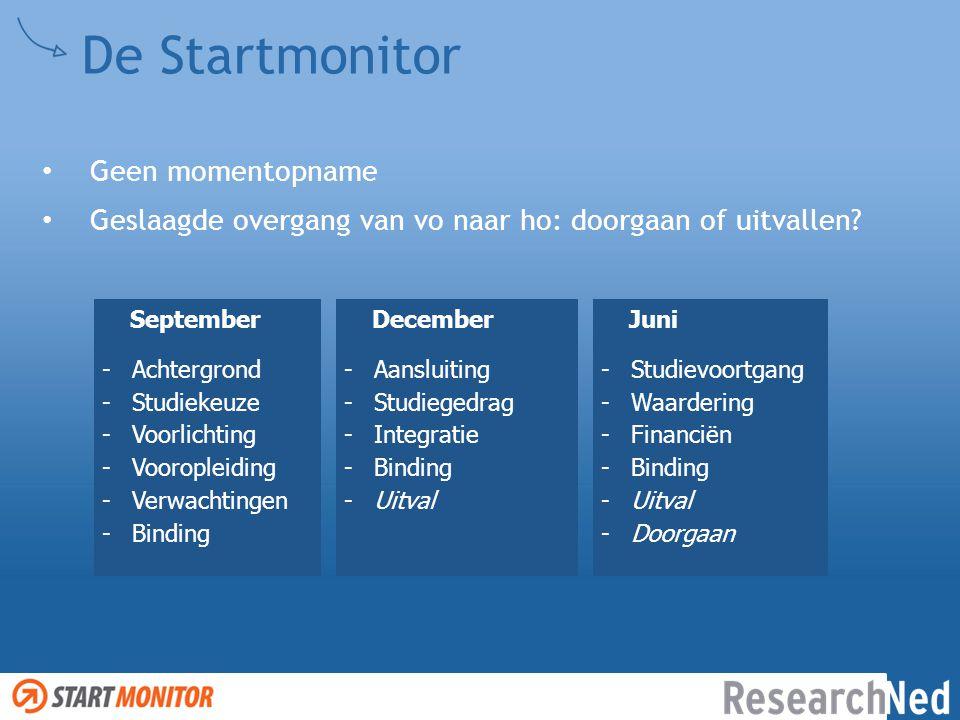 De Startmonitor Geen momentopname