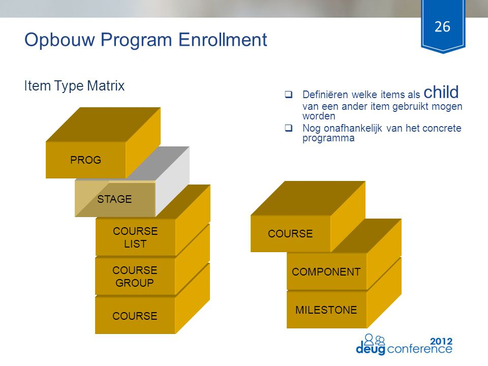 Opbouw Program Enrollment