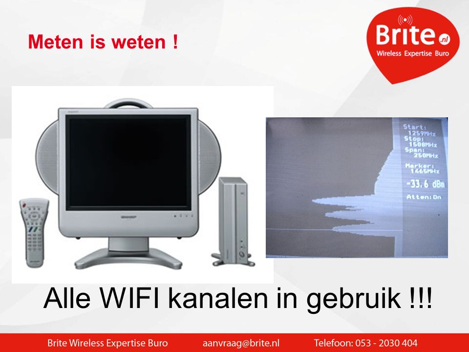 Alle WIFI kanalen in gebruik !!!