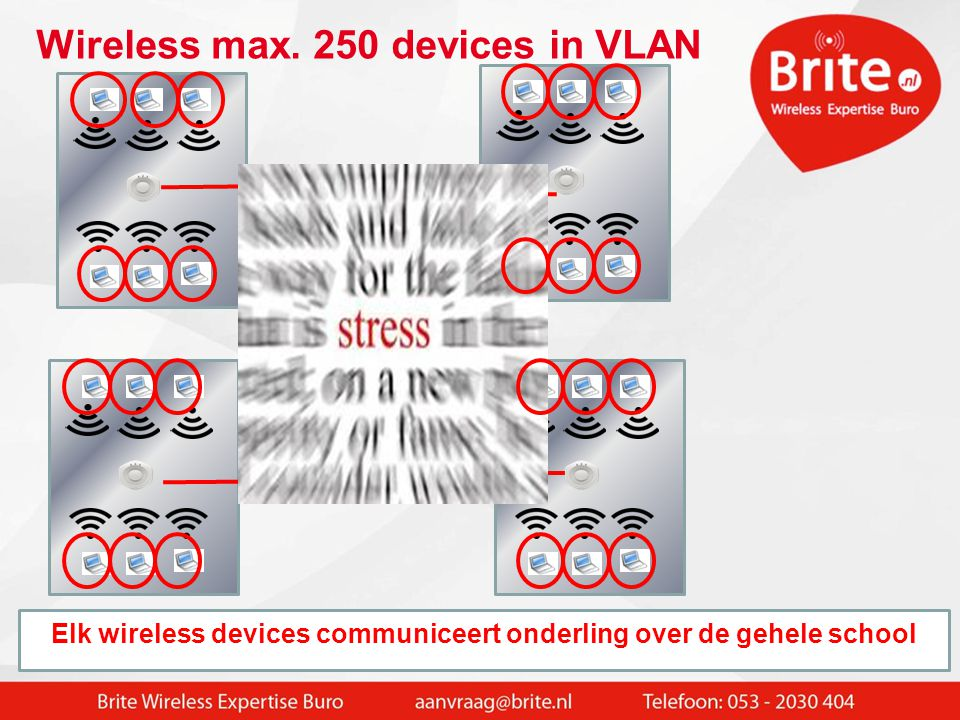 Wireless max. 250 devices in VLAN