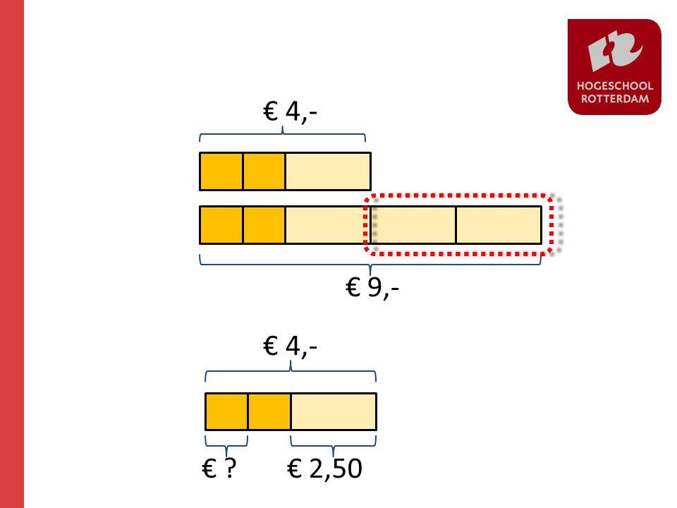 € 4,- € 9,- € 4,- Deel-geheelconcepten bij vermenigvuldigen en delen. Het omvat een geheel dat is opgedeeld in een aantal gelijk delen.