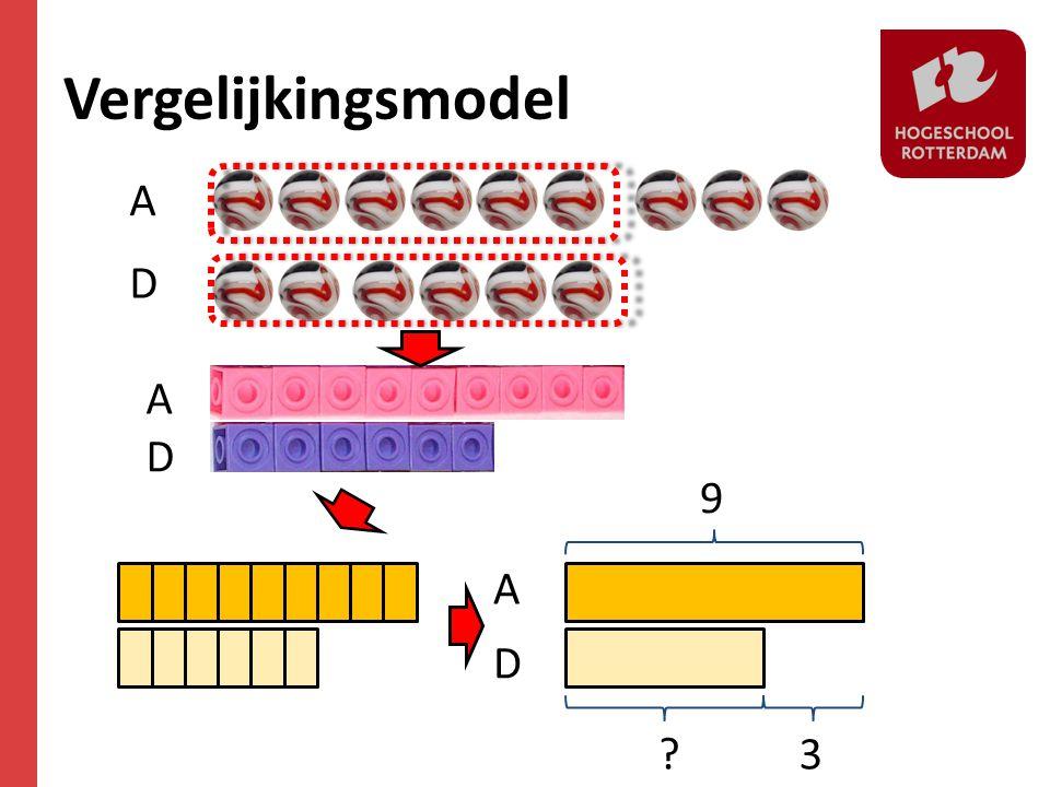 Vergelijkingsmodel A D A D 9 A D 3