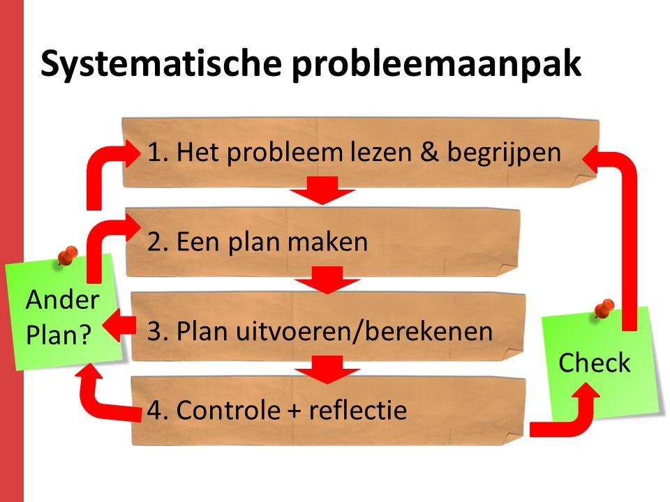 Systematische probleemaanpak