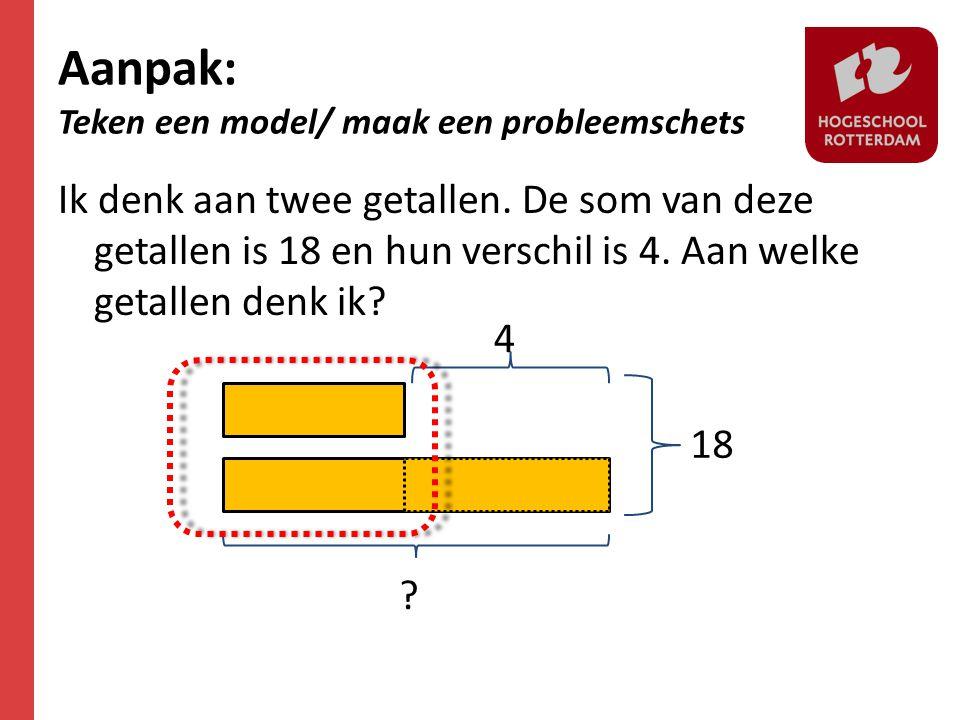 Aanpak: Teken een model/ maak een probleemschets
