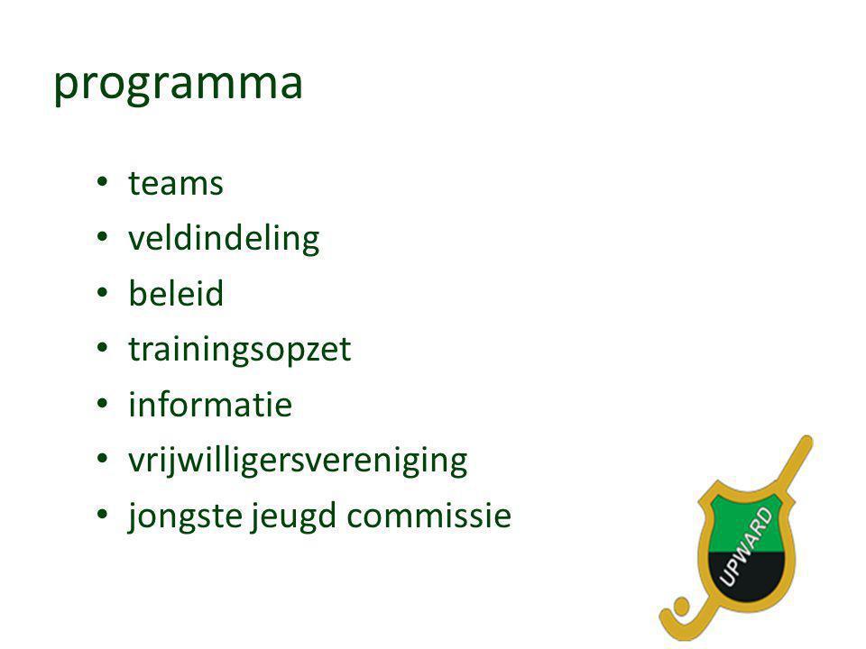programma teams veldindeling beleid trainingsopzet informatie