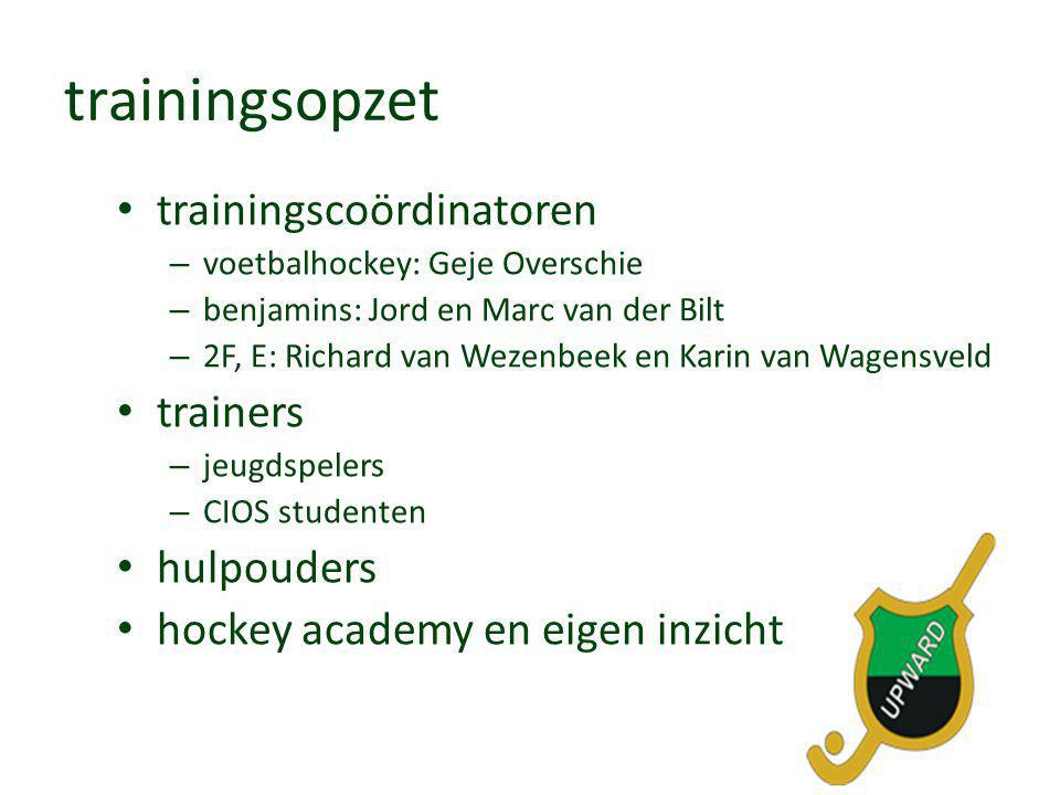 trainingsopzet trainingscoördinatoren trainers hulpouders