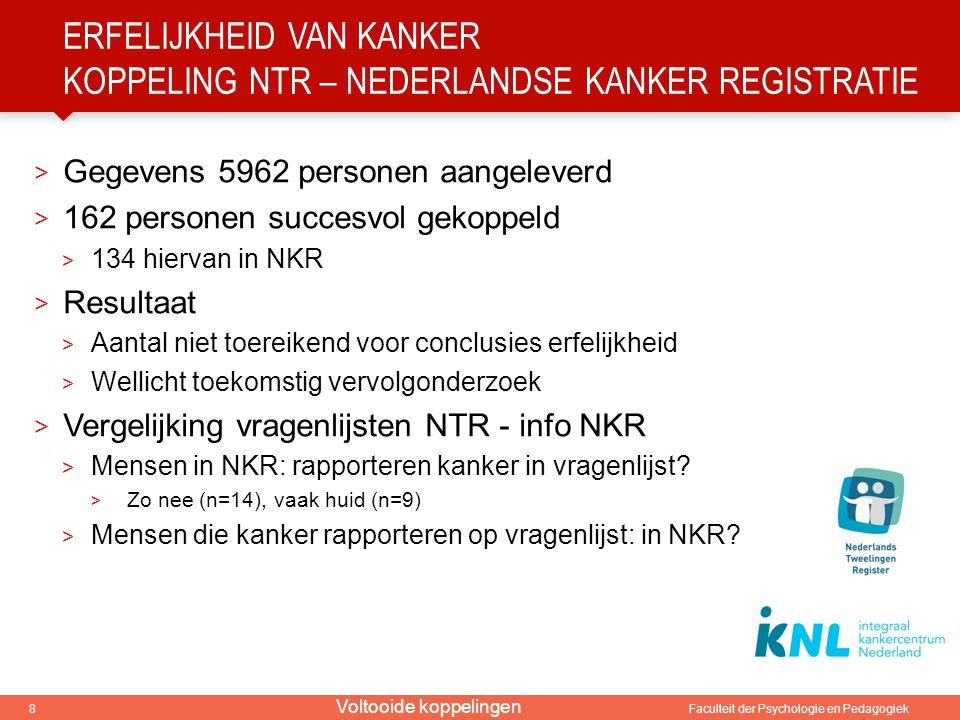Erfelijkheid van kanker Koppeling NTR – Nederlandse kanker registratie